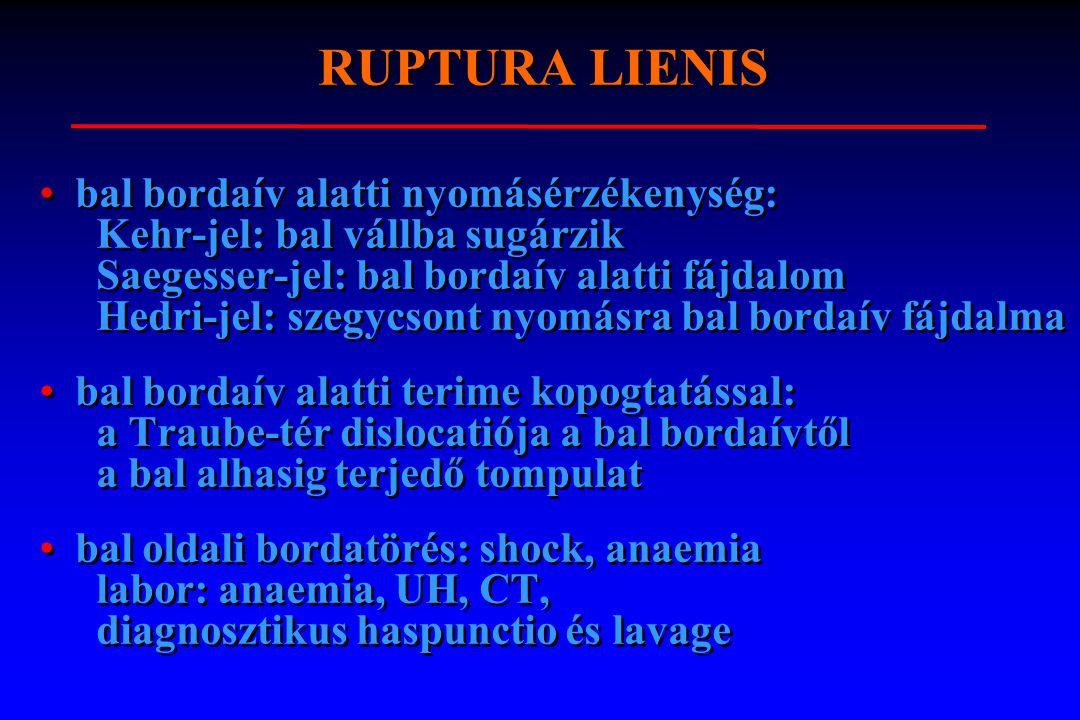 RUPTURA LIENIS