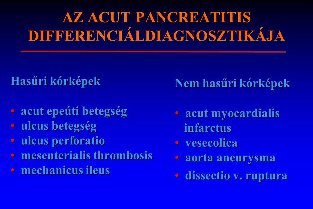 AZ ACUT PANCREATITIS DIFFERENCIÁLDIAGNOSZTIKÁJA