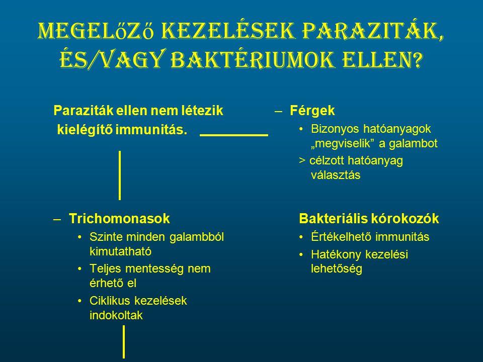 Megelőző kezelések paraziták, és/vagy baktériumok ellen