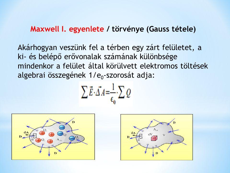 Maxwell I. egyenlete / törvénye (Gauss tétele)