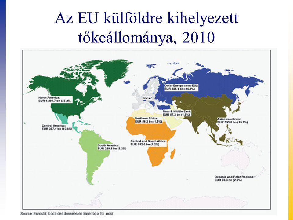 Az EU külföldre kihelyezett tőkeállománya, 2010