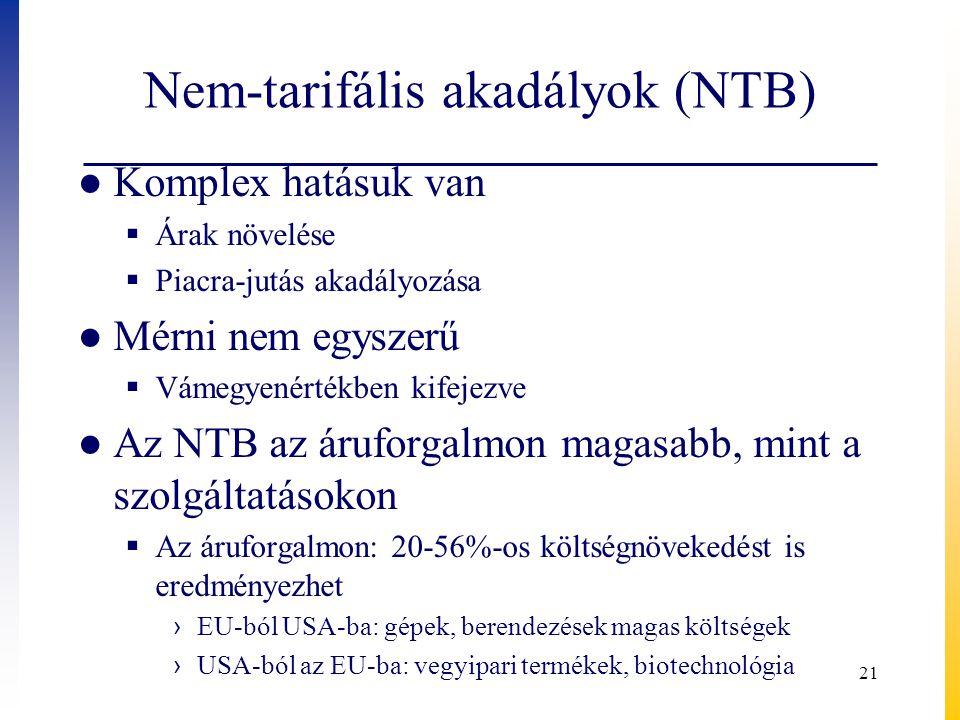 Nem-tarifális akadályok (NTB)