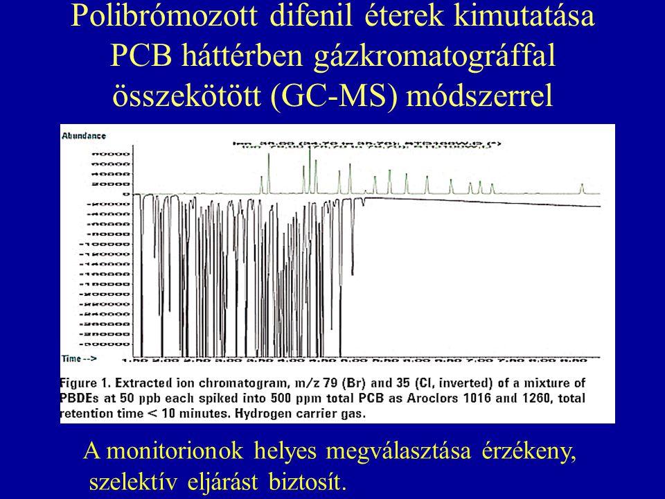 Polibrómozott difenil éterek kimutatása PCB háttérben gázkromatográffal összekötött (GC-MS) módszerrel