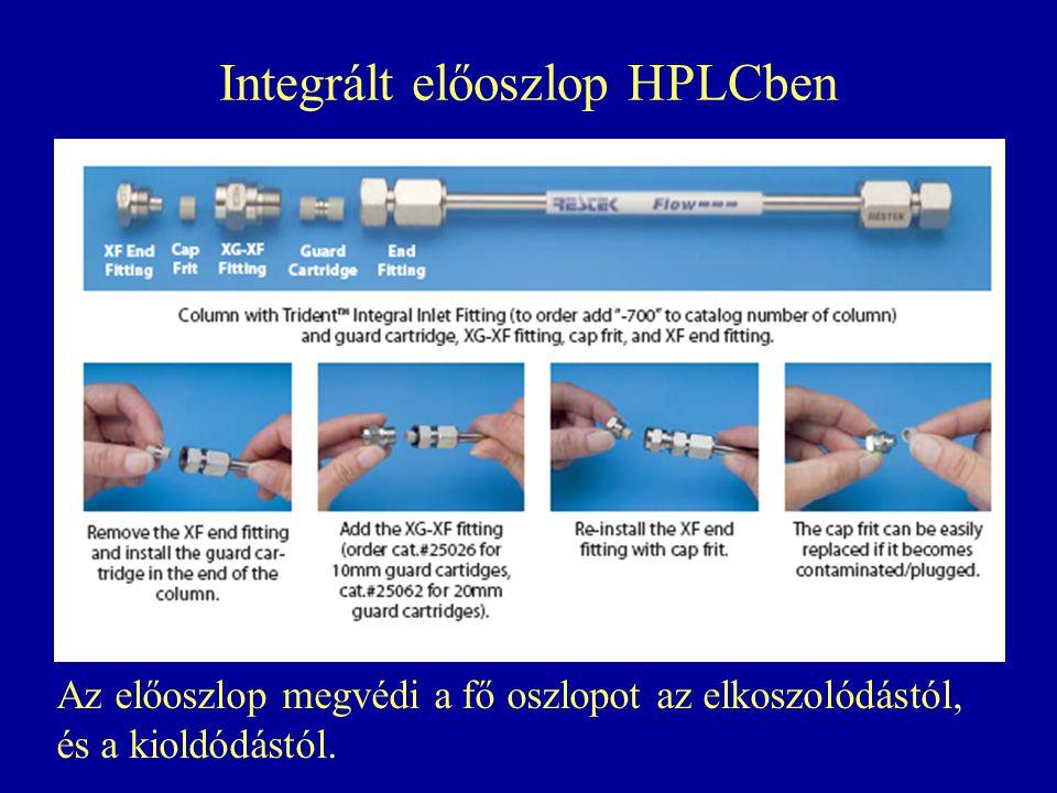 Integrált előoszlop HPLCben