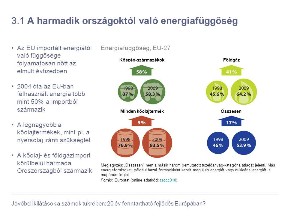 3.1 A harmadik országoktól való energiafüggőség