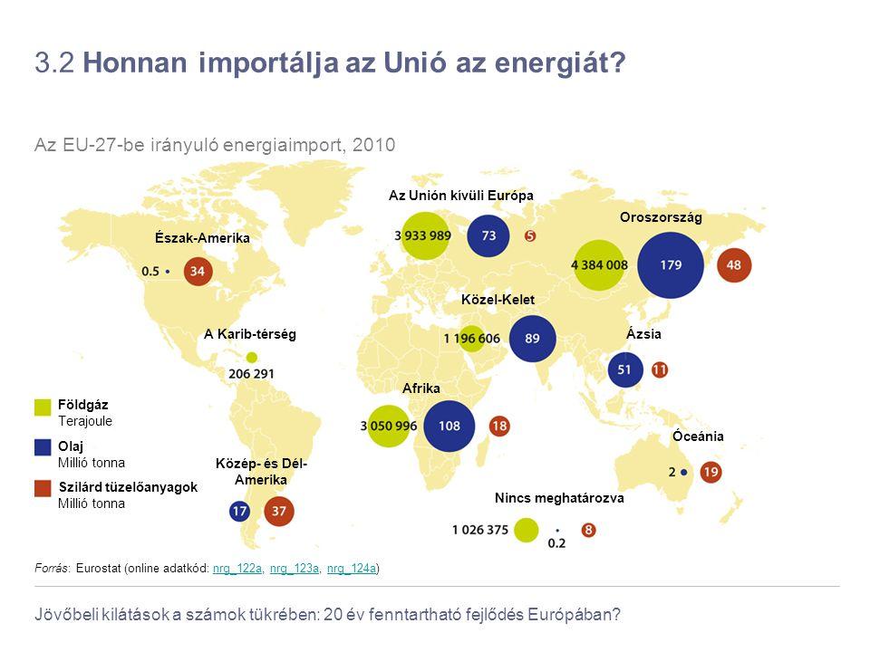 3.2 Honnan importálja az Unió az energiát