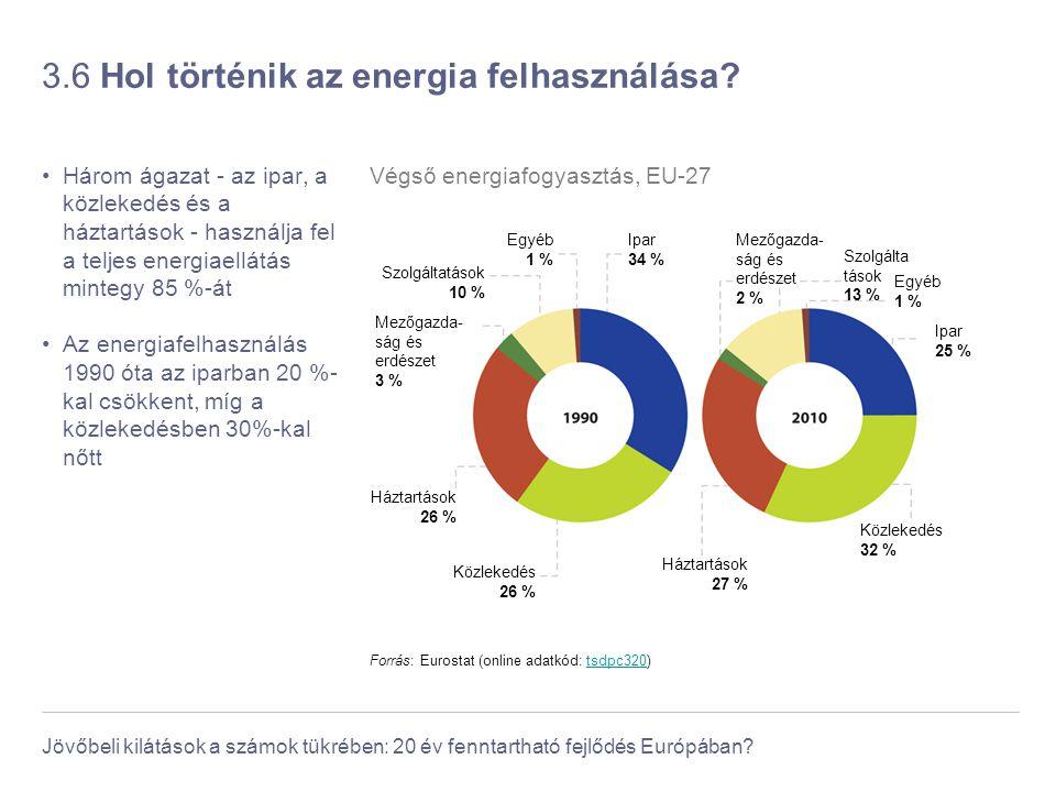 3.6 Hol történik az energia felhasználása