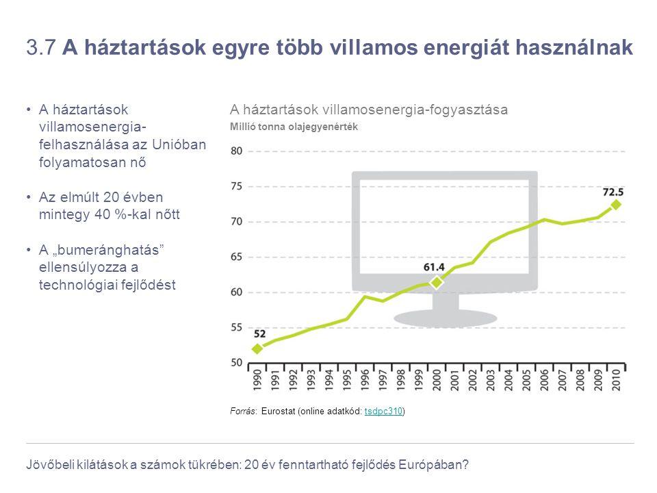 3.7 A háztartások egyre több villamos energiát használnak