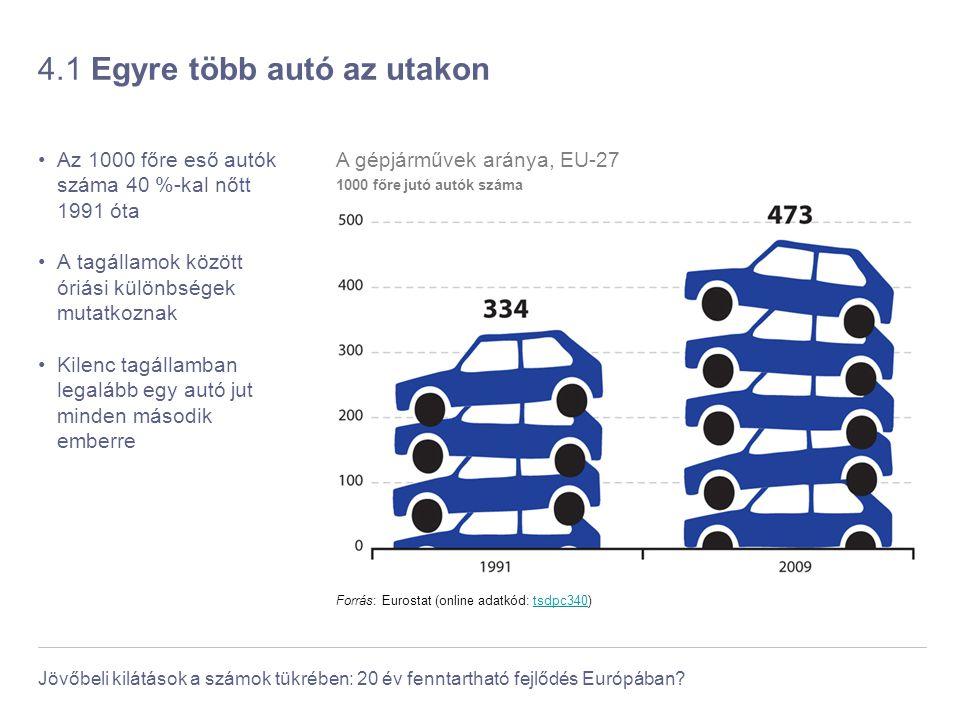 4.1 Egyre több autó az utakon