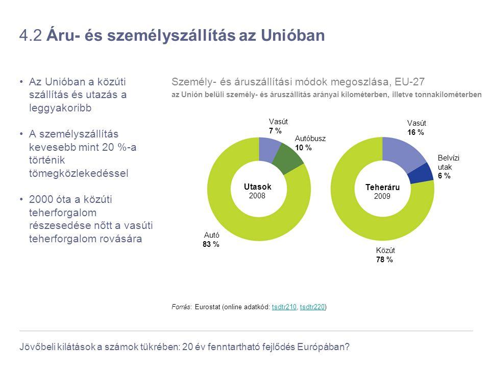 4.2 Áru- és személyszállítás az Unióban