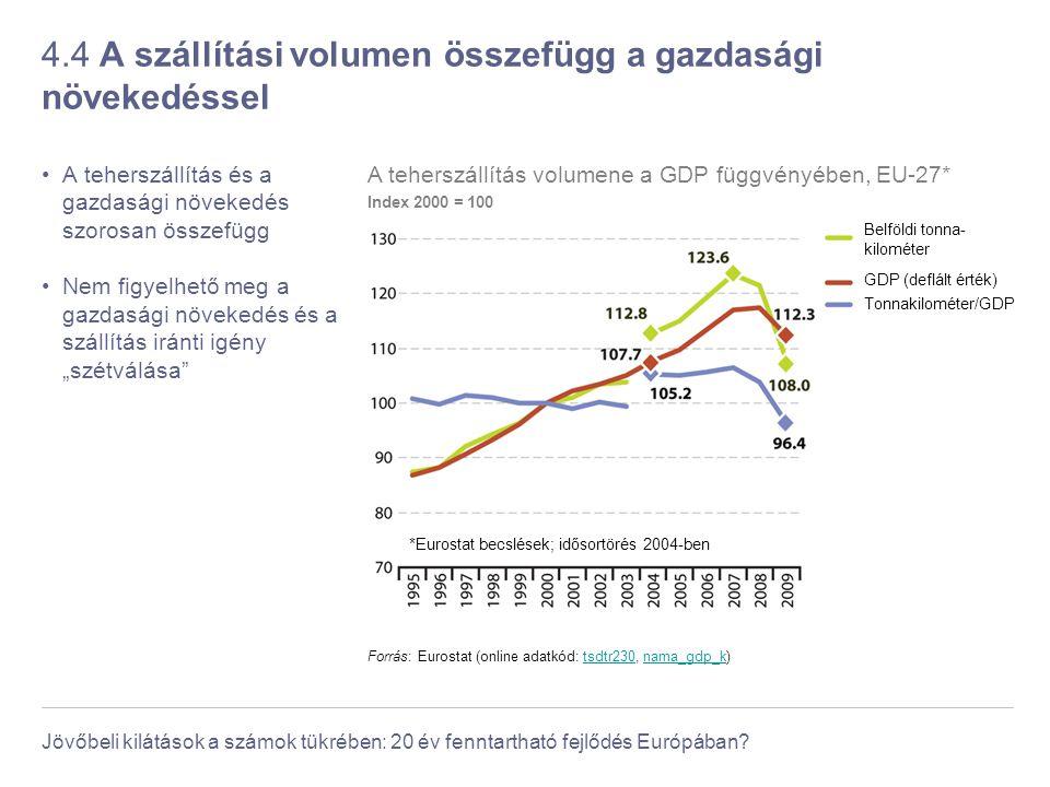 4.4 A szállítási volumen összefügg a gazdasági növekedéssel
