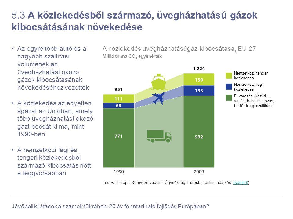 5.3 A közlekedésből származó, üvegházhatású gázok kibocsátásának növekedése
