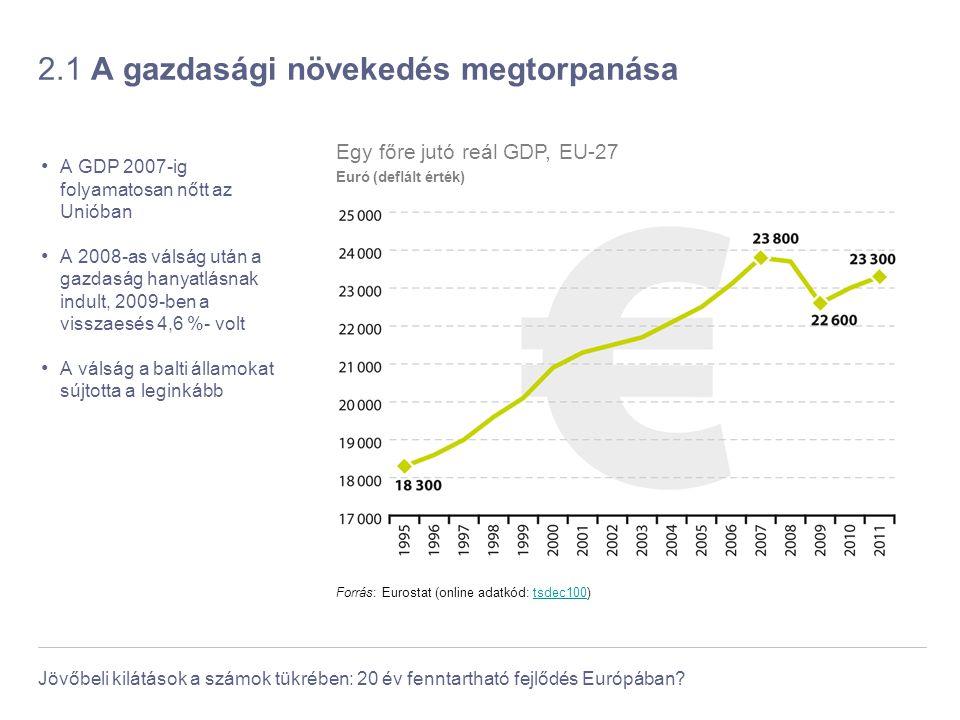 2.1 A gazdasági növekedés megtorpanása