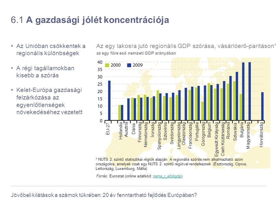 6.1 A gazdasági jólét koncentrációja