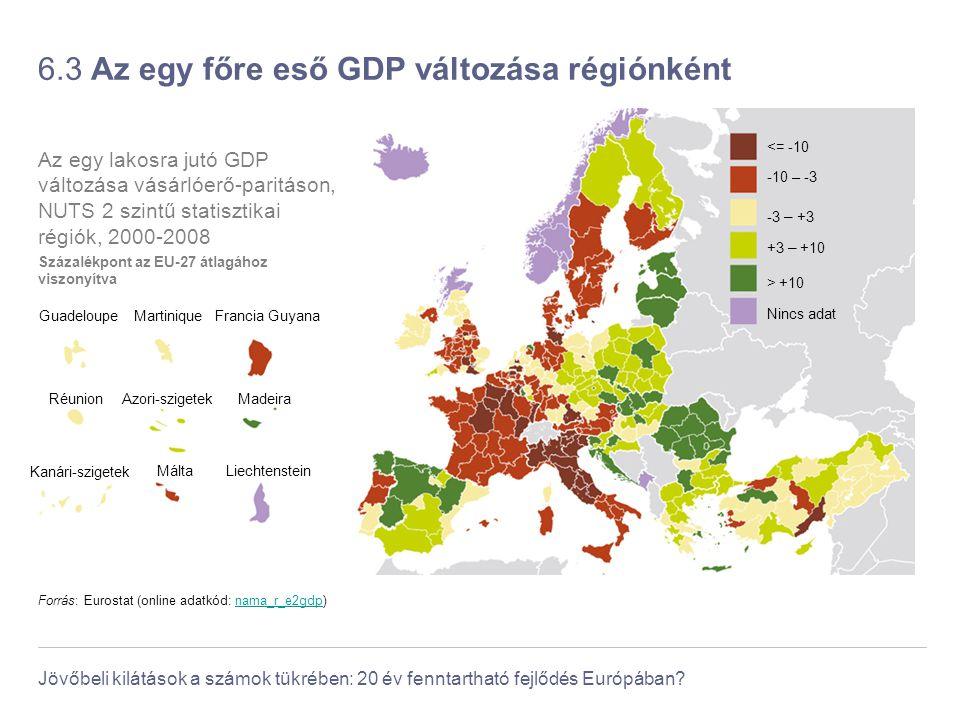 6.3 Az egy főre eső GDP változása régiónként