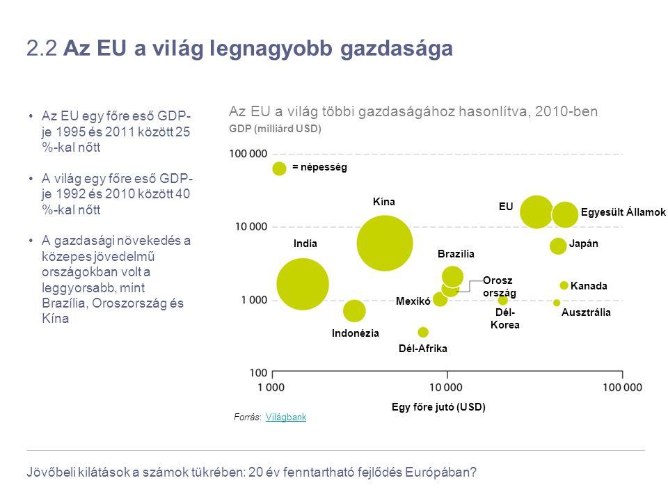 2.2 Az EU a világ legnagyobb gazdasága