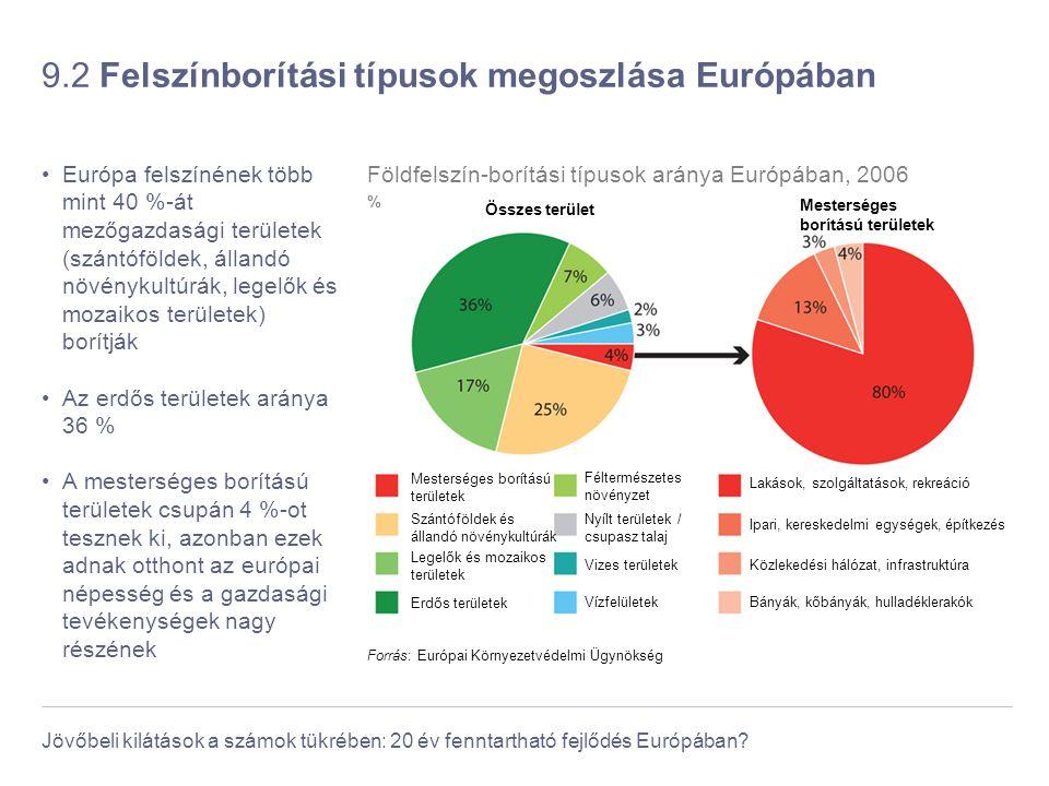9.2 Felszínborítási típusok megoszlása Európában