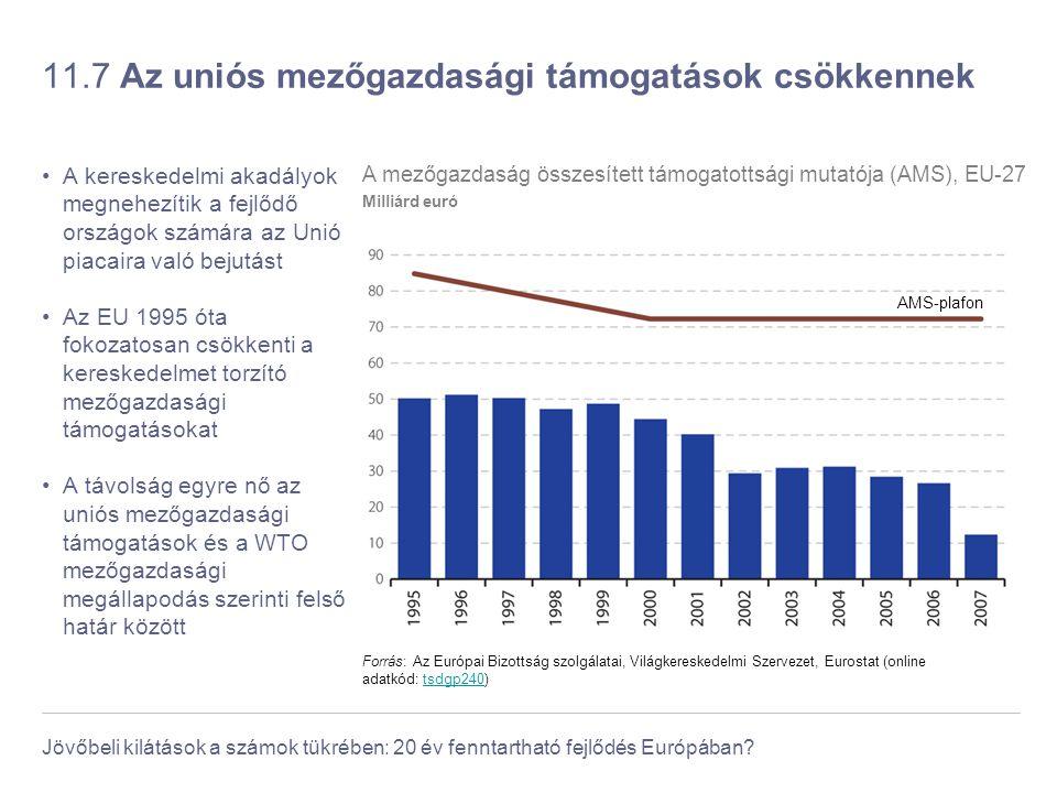 11.7 Az uniós mezőgazdasági támogatások csökkennek