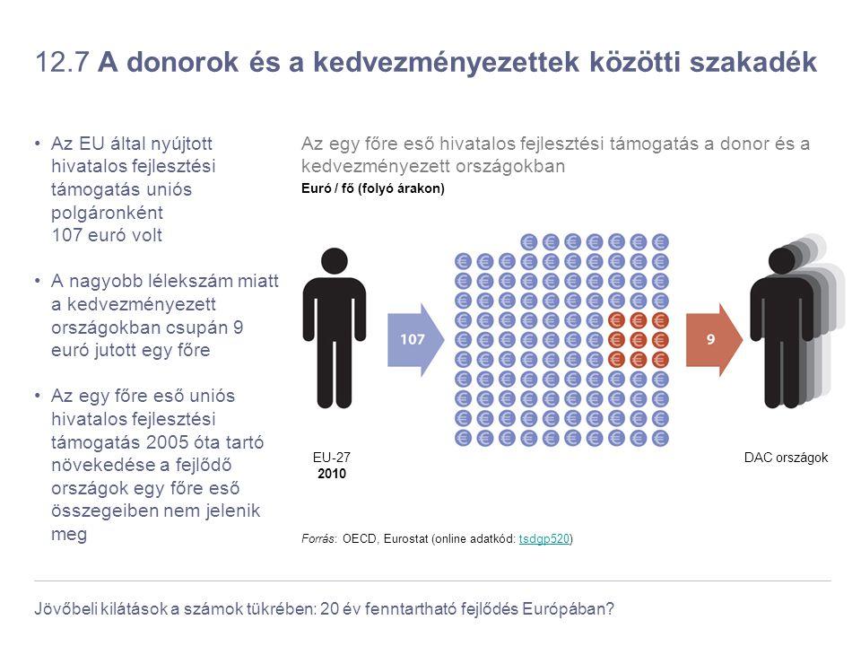 12.7 A donorok és a kedvezményezettek közötti szakadék