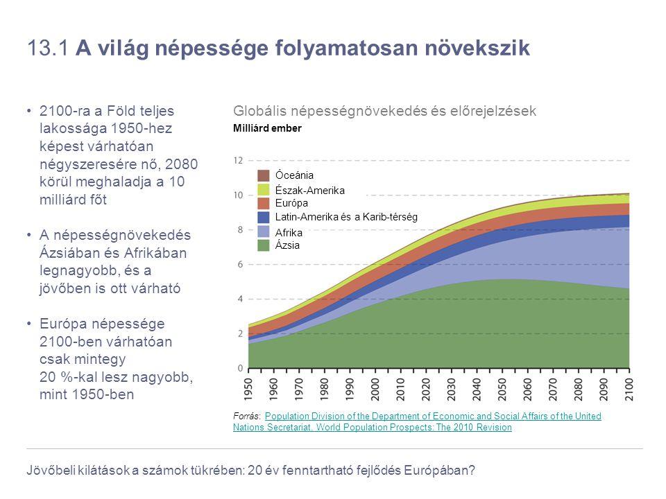 13.1 A világ népessége folyamatosan növekszik