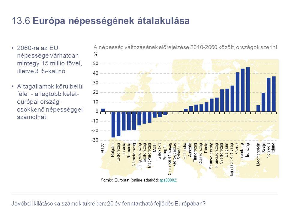 13.6 Európa népességének átalakulása