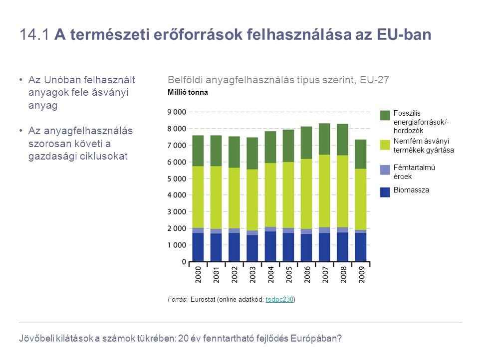 14.1 A természeti erőforrások felhasználása az EU-ban