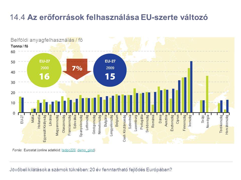 14.4 Az erőforrások felhasználása EU-szerte változó
