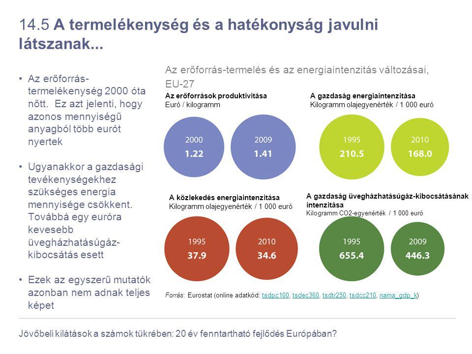 14.5 A termelékenység és a hatékonyság javulni látszanak...