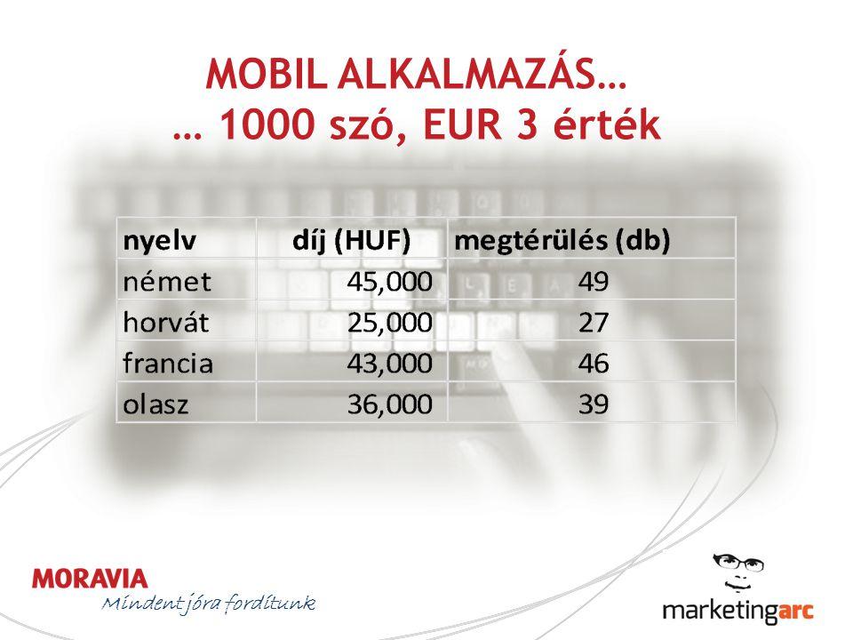 MOBIL ALKALMAZÁS… … 1000 szó, EUR 3 érték