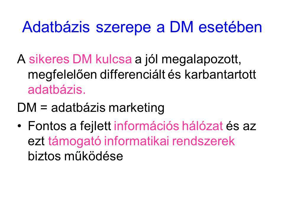 Adatbázis szerepe a DM esetében