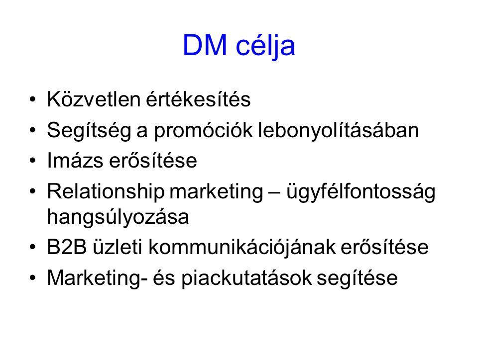 DM célja Közvetlen értékesítés Segítség a promóciók lebonyolításában