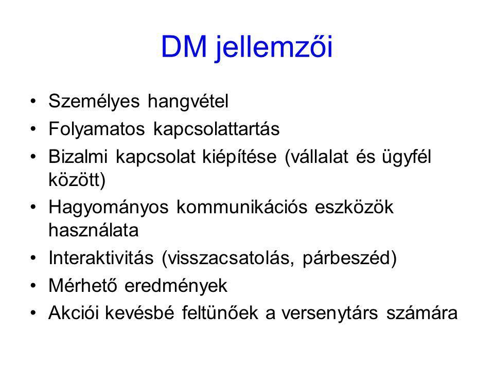 DM jellemzői Személyes hangvétel Folyamatos kapcsolattartás