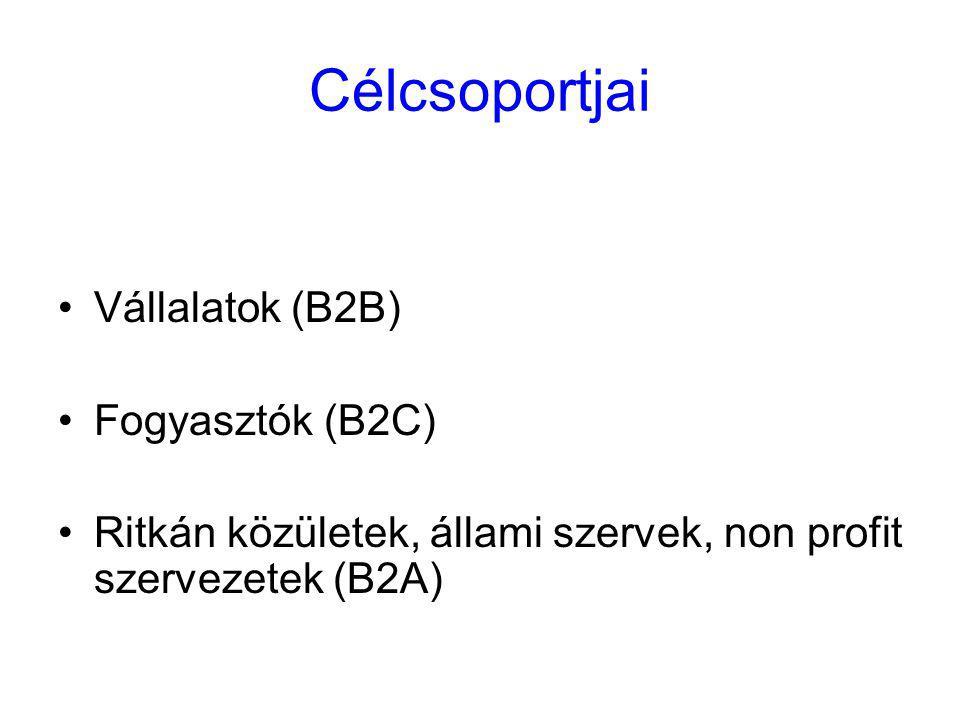 Célcsoportjai Vállalatok (B2B) Fogyasztók (B2C)