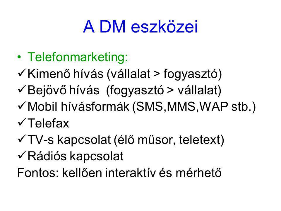 A DM eszközei Telefonmarketing: Kimenő hívás (vállalat > fogyasztó)
