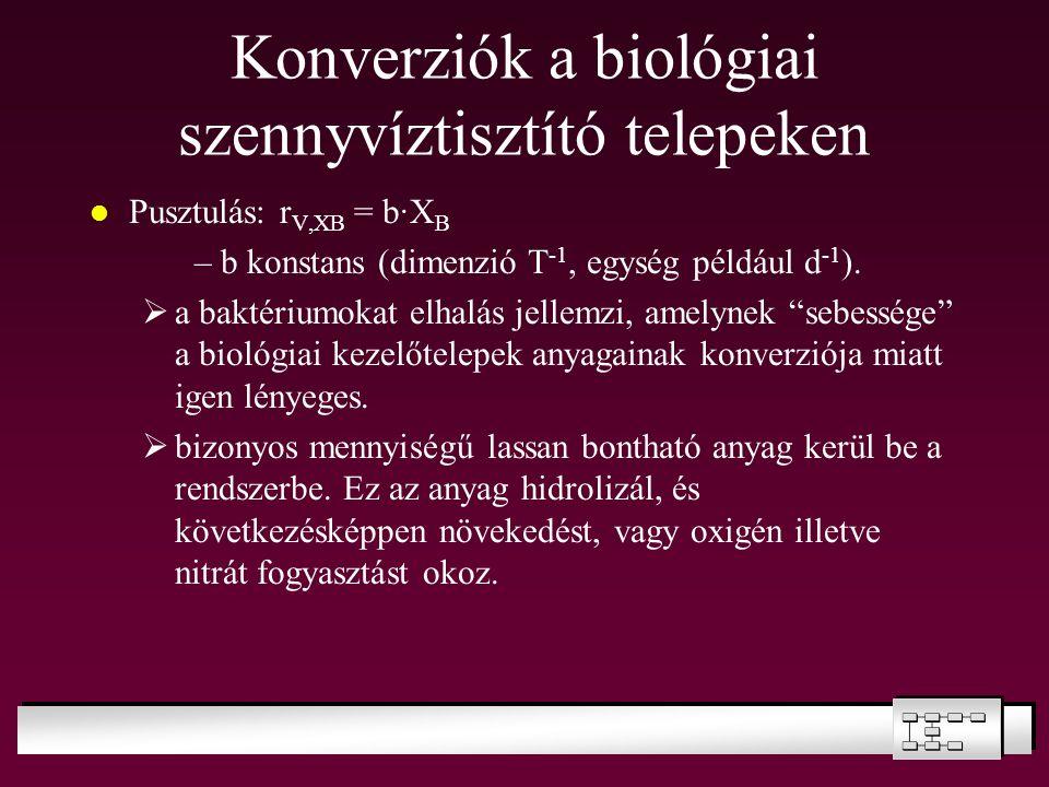 Konverziók a biológiai szennyvíztisztító telepeken