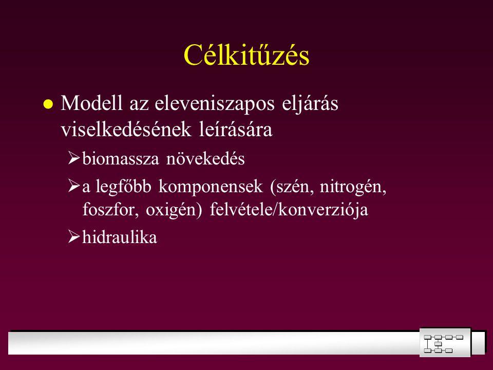 Célkitűzés Modell az eleveniszapos eljárás viselkedésének leírására