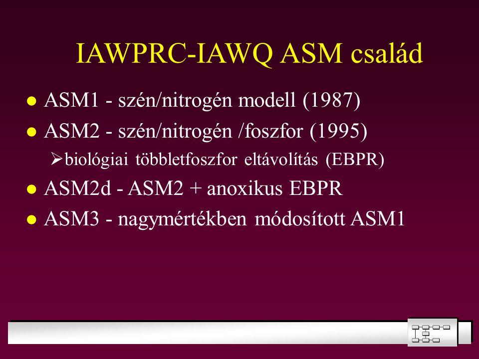 IAWPRC-IAWQ ASM család
