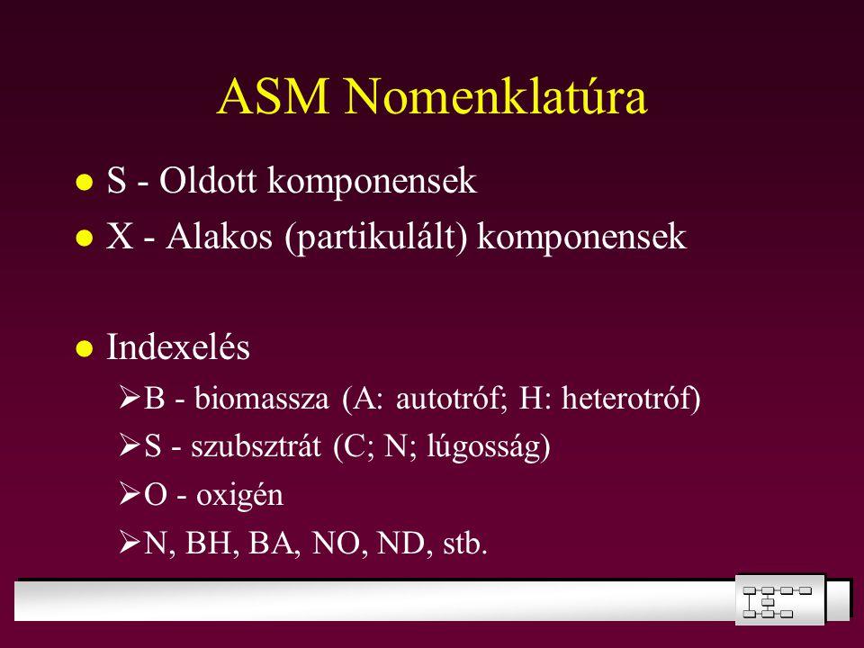 ASM Nomenklatúra S - Oldott komponensek