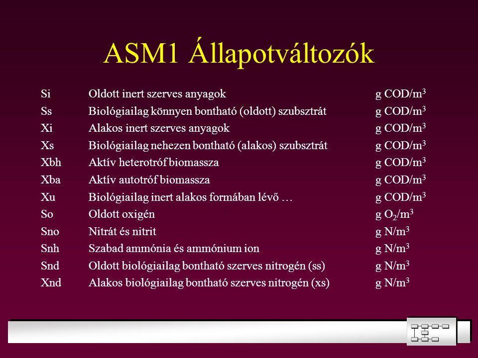 ASM1 Állapotváltozók Si Oldott inert szerves anyagok g COD/m3