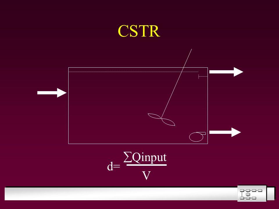 CSTR d= Qinput V