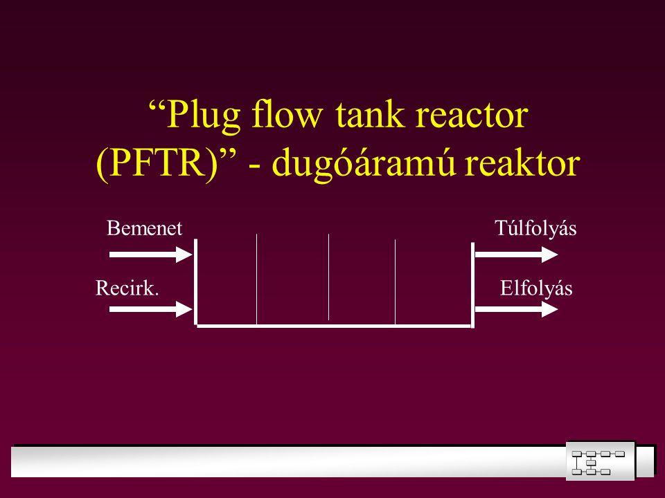 Plug flow tank reactor (PFTR) - dugóáramú reaktor