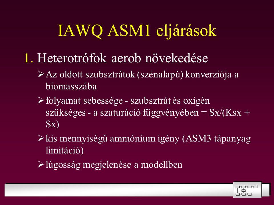 IAWQ ASM1 eljárások 1. Heterotrófok aerob növekedése