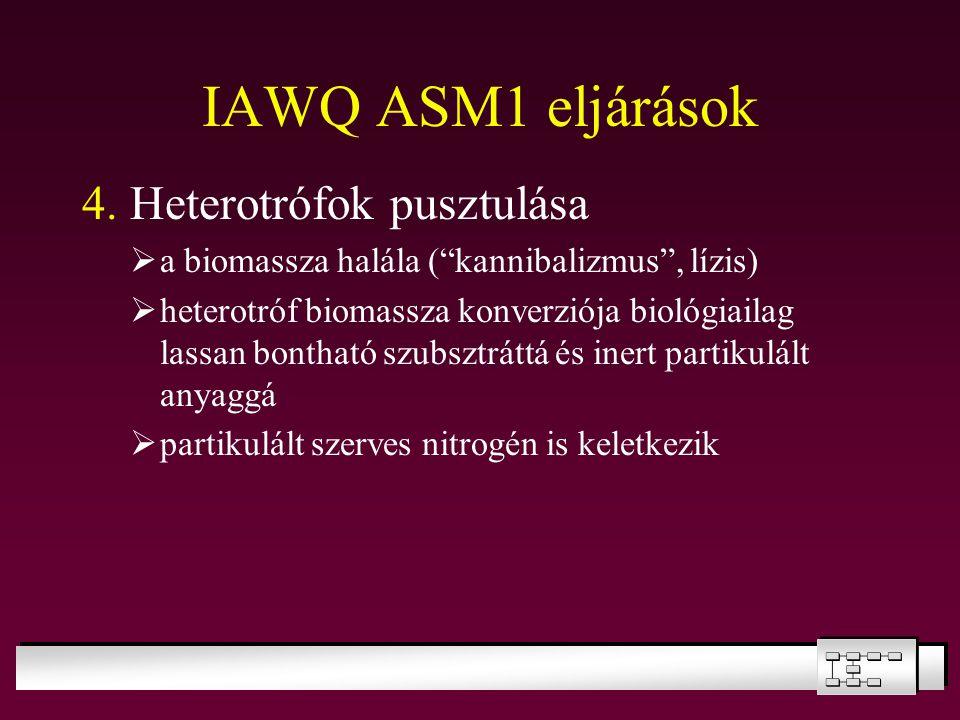 IAWQ ASM1 eljárások 4. Heterotrófok pusztulása