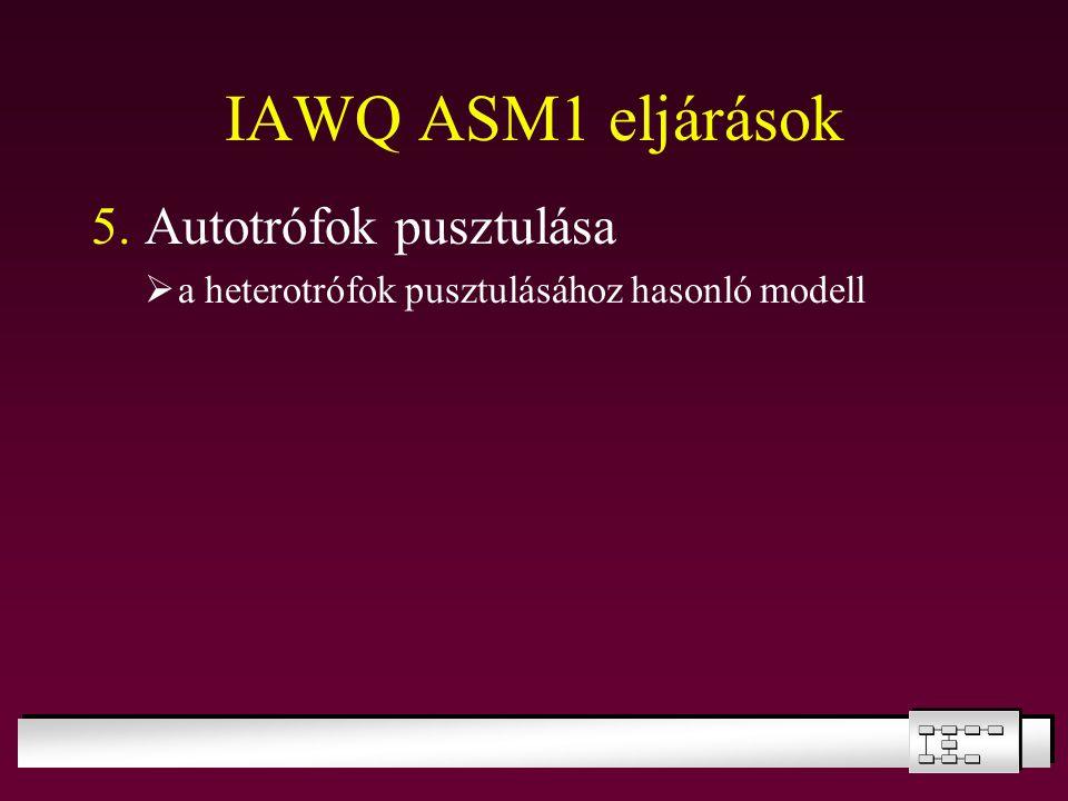 IAWQ ASM1 eljárások 5. Autotrófok pusztulása
