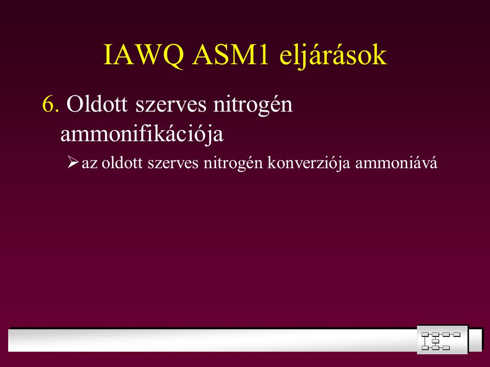 IAWQ ASM1 eljárások 6. Oldott szerves nitrogén ammonifikációja