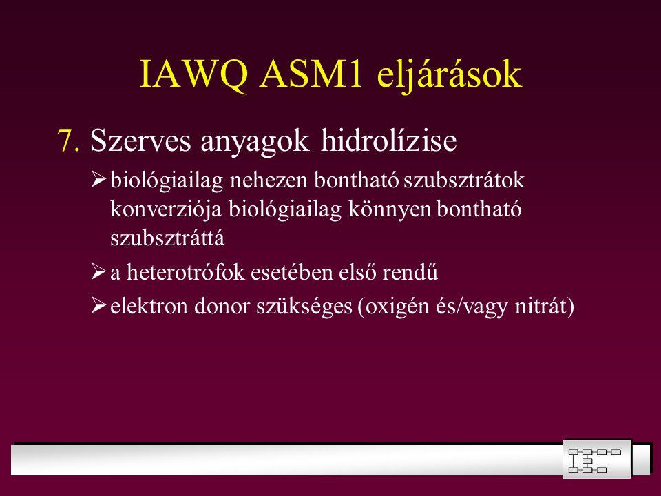 IAWQ ASM1 eljárások 7. Szerves anyagok hidrolízise