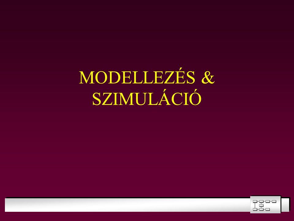 MODELLEZÉS & SZIMULÁCIÓ