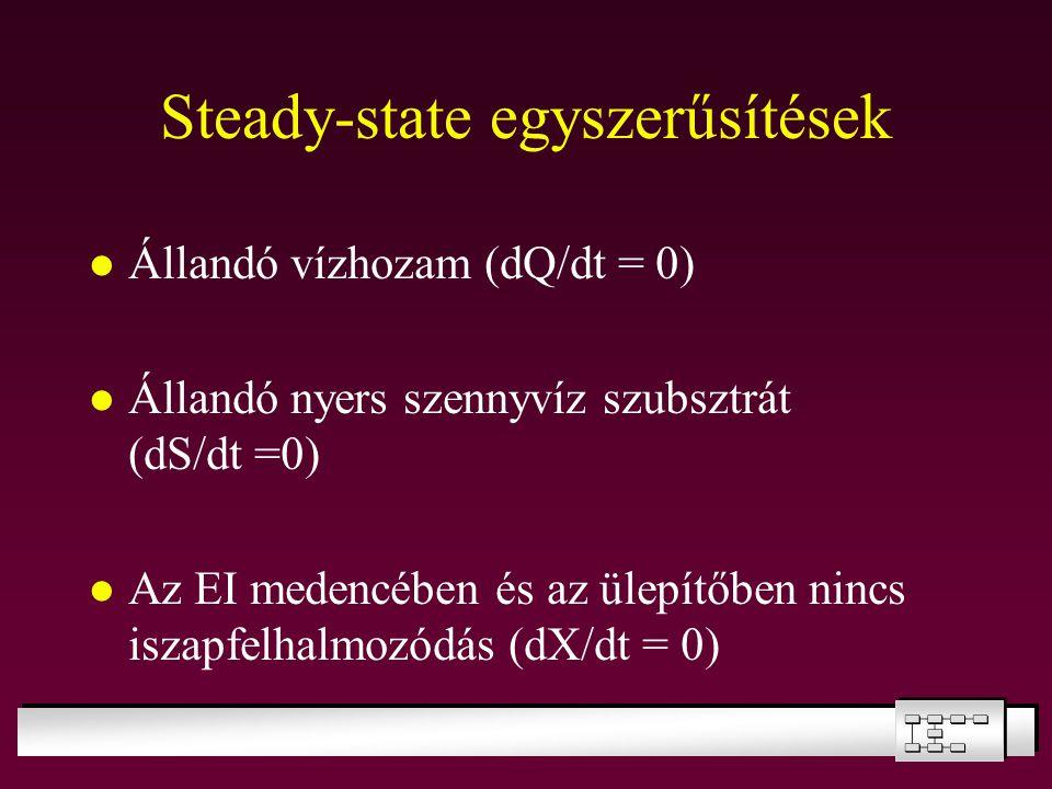 Steady-state egyszerűsítések