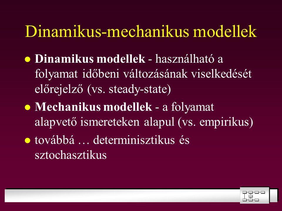 Dinamikus-mechanikus modellek