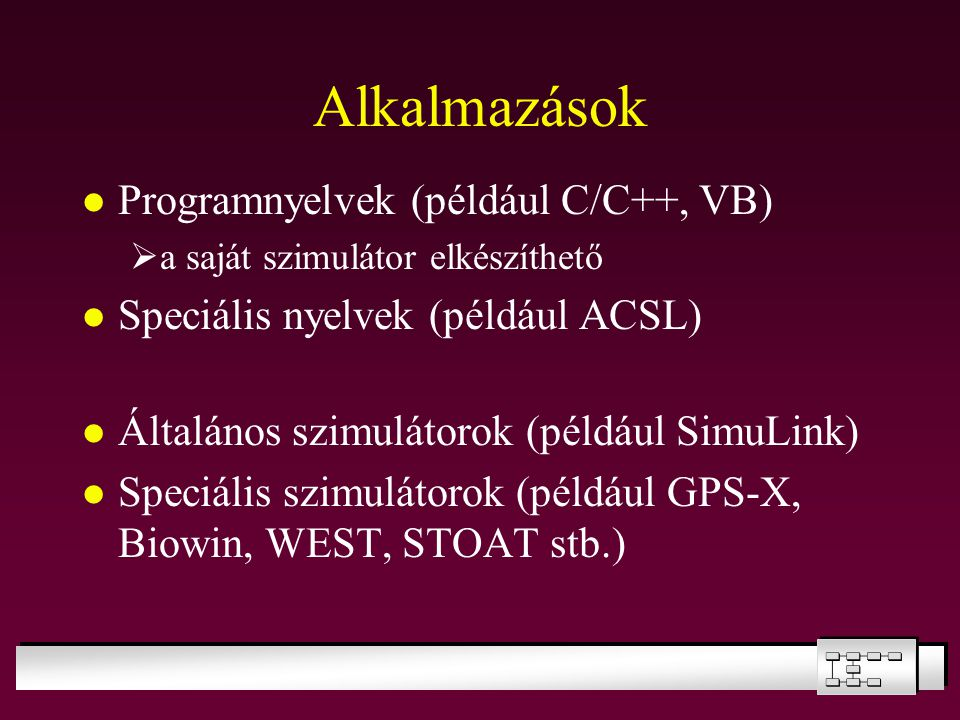Alkalmazások Programnyelvek (például C/C++, VB)